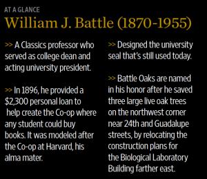 William J. Battle Insert